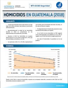 Boletín Homicidios Guatemala 2018