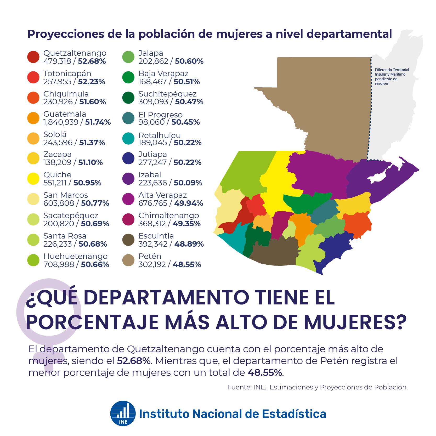 Población de mujeres a nivel departamental